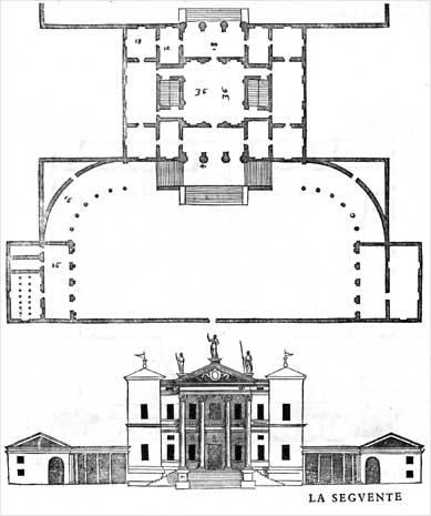 The villa after Andrea Palladio's Quattro Libri (1570)