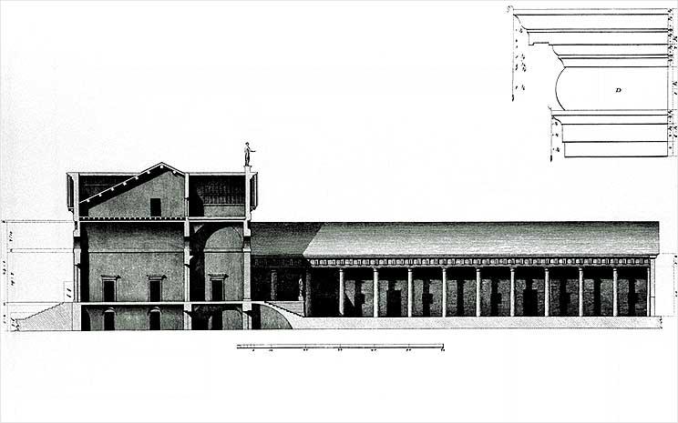 Villa Poiana - Section